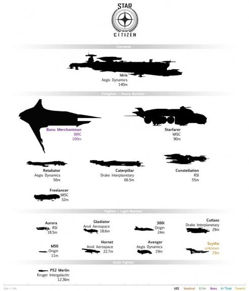 star citizenship comparison - photo #23