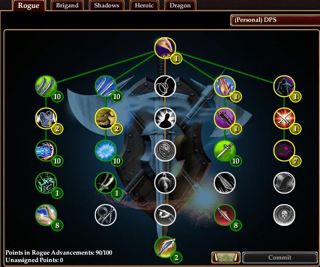 Brigand Guide - Grenricks Guidance - Maj'Dul - Everquest 2